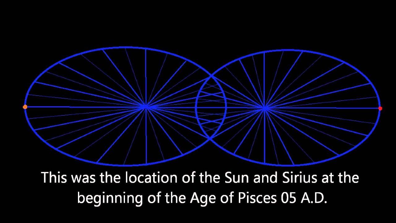 sirius sun orbits - photo #2