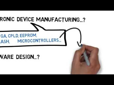 4 Production Problems of Electronic Design & Development Companies Solved.
