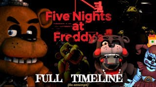 Theory: FNaF Timeline SOLVED! | Five Nights at Freddy's Series [No V.O. / Only visuals]