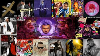 Best of Chris Brown Mix 2020