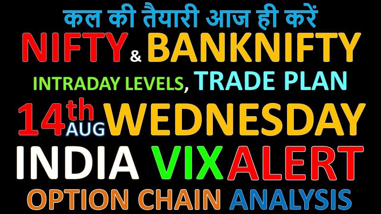 Bank Nifty & Nifty tomorrow 14th August 2019 Daily Chart Analysis SIMPLE  ANALYSIS POWERFUL RESULTS