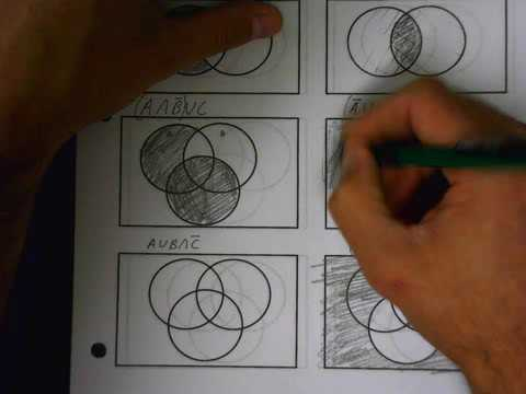 Venn diagrams shading regions with three sets part 1 of 2 musica shading venn diagrams three circles ccuart Images