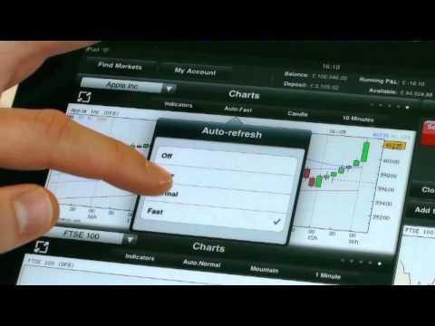 IG Index: iPad Spread Betting