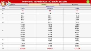 Xổ Số Miền Trung 21/02/2019. Trực Tiếp XSMT Bình Định, Quảng Bình, Quảng Trị