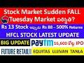 HFCL STOCK, Equitas stock, Ujjivan stock, PAYTM IPO, FUTURE RETAIL STOCK