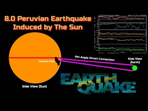 Planet X News - 8.0 Magnitude Peru Earthquake Induced by The Sun 5/26/19