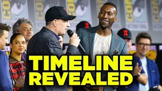 MARVEL PHASE 4 Timeline Breakdown! Thor, Blade, Black Widow Revealed!
