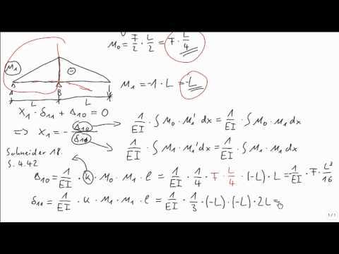 Statik kraftgr enverfahren zweifeld einzellast auflager for Statik balken berechnen