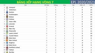 Bảng xếp hạng Ngoại hạng Anh 2020/2021 Vòng 7 - 2/11/2020