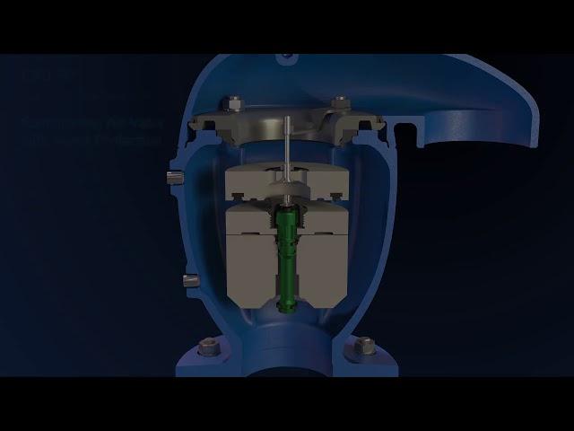 Operación de la válvula C70 AS