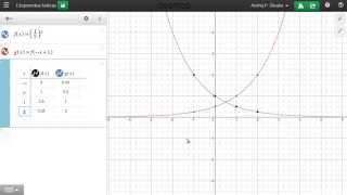 Naloga 8 – eksponentna funkcija