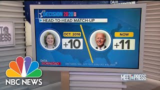 Why Biden's October Poll Lead Is Different Than Hillary Clinton's | Meet The Press | NBC News