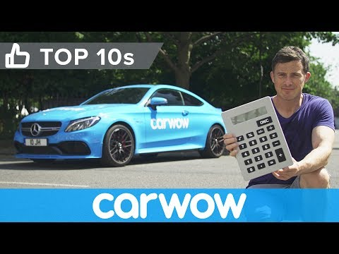 Car finance - what you need to know   Top10s