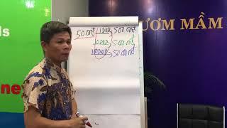 Tập kinh doanh với số vốn nhỏ - Tiền từ đâu ra? - [BeTraining - Nguyễn Thái Duy]- Bài 63