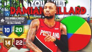 "I KEPT THIS DAMIAN LILLARD ""2 WAY SHOT CREATOR"" BUILD A SECRET in NBA 2K21! BEST 2 WAY SHOT CREATOR"