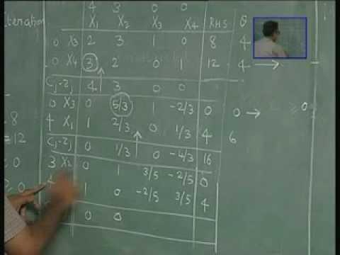 Baixar Lec-6 Simplex Algorithm - Initialization and Iteration