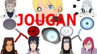 borutos dojutsu the jougan explained