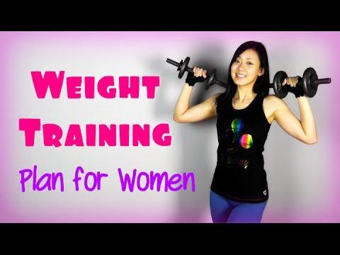 full weight training plan for women  youtube