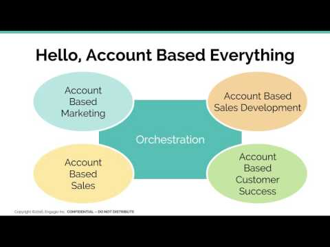 LEVERAGING ACCOUNT-BASED MARKETING AND ACCOUNT-BAS