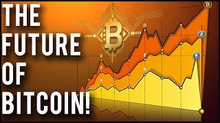 Here Is What's Happening To Bitcoin