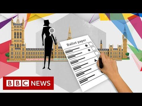 12.12.2019 - Избори във Великобритания