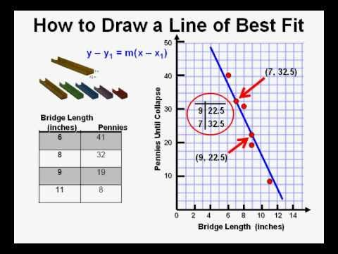 Standard Form Of A Linear Equation Calculator Kalentri 2018