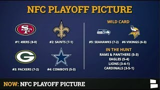 NFL Playoff Picture: NFC Standings, Rankings & Wild Card Entering Week 10 Of 2019 NFL Season