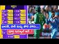 ICC Announced Men's T20 World Cup Schedule, Here Is Ind vs Pak Match Date | Oneindia Telugu