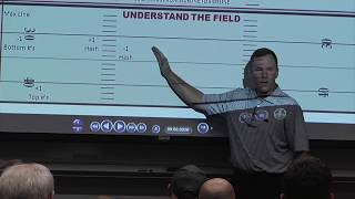 Arkansas Coach Chad Morris Media Football Clinic FULL