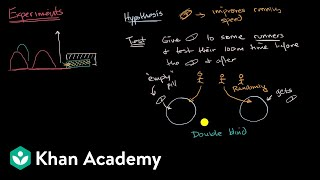 Introduction to experimental design | High school biology | Khan Academy