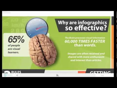 The Power of Infographics in Link Building
