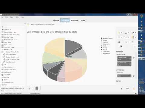 GyanSys Enterprise Analytics - SAP LUMIRA DEMO