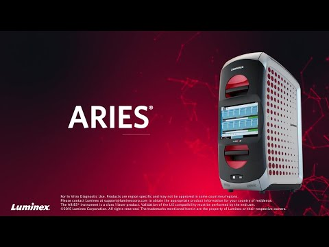 Introducing the ARIES® System from Luminex