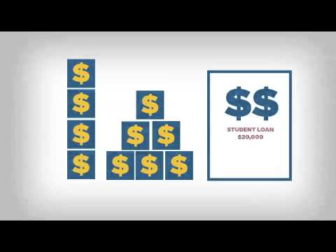 How Outstanding Student Loans Look On a Credit Report – Credit in 60 Seconds