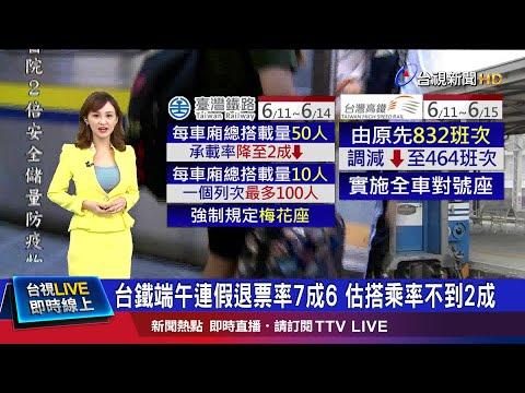 """雙鐵端午連假降載 訂位超過20%""""鎖住""""不賣票"""