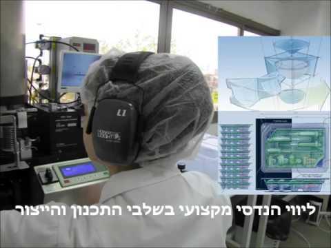 שירותי אריזה למכשור רפואי במכונת הלחמה לאריזת בליסטרים מבית Nelipak