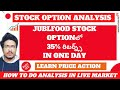 JUBLFood Option Call Analysis | 35% Returns In Stock Option Call| Learn Price Action