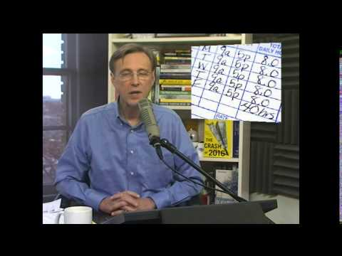 Thom Hartmann on the Economic & Labor News - January 5, 2015