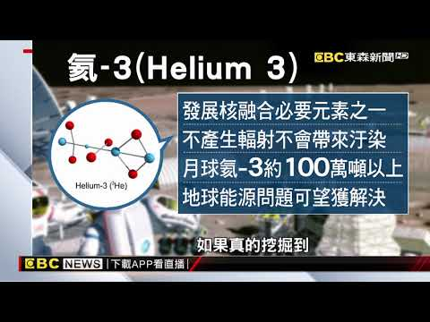 今年將登陸月球 探勘無敵能源氦 3
