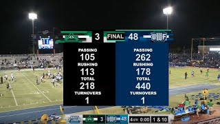 UWF Rolls Over Delta State 48-3 on Homecoming Night (10-5-19 Replay)