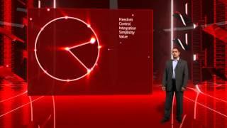 Vodacom Business - Connectivity
