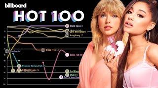 ARIANA GRANDE vs. TAYLOR SWIFT: Billboard Hot 100 Chart History (2006 - 2020)