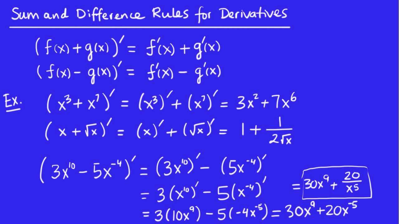 Calculus - Derivatives 5 - The Sum and Difference Rules ...