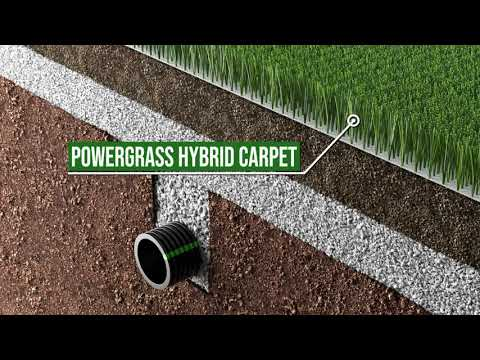 POWERgrass - Hybrid grass system