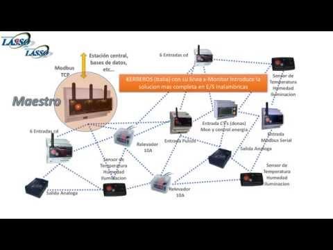 E/S Inalámbricas LASSO Automation