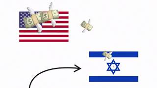 How much US spends on military financing for Israel? A hell of a lot of money