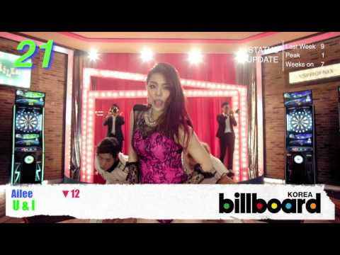 [Sep 4th 2013] Billboard Korea K-POP Hot100 Top50
