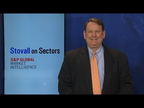 Stovall on Sectors: GSCI & CPI