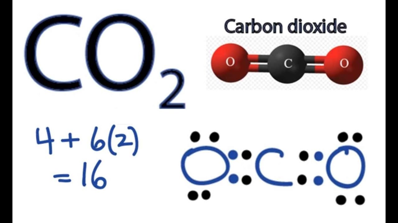 dot diagram of co2 co2 lewis structure - how to draw the dot structure for ... dot diagram of so2
