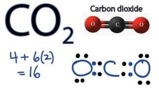 CO2 Lewis Structure - How to Draw the Dot Structure for Carbon Dioxide